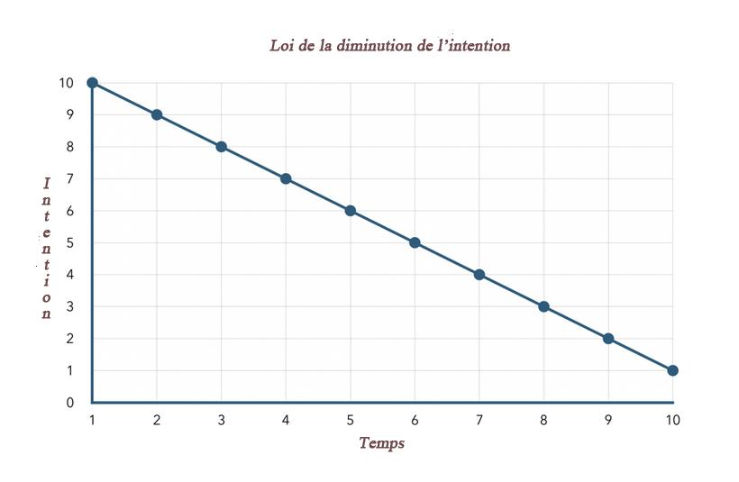 graphique-4
